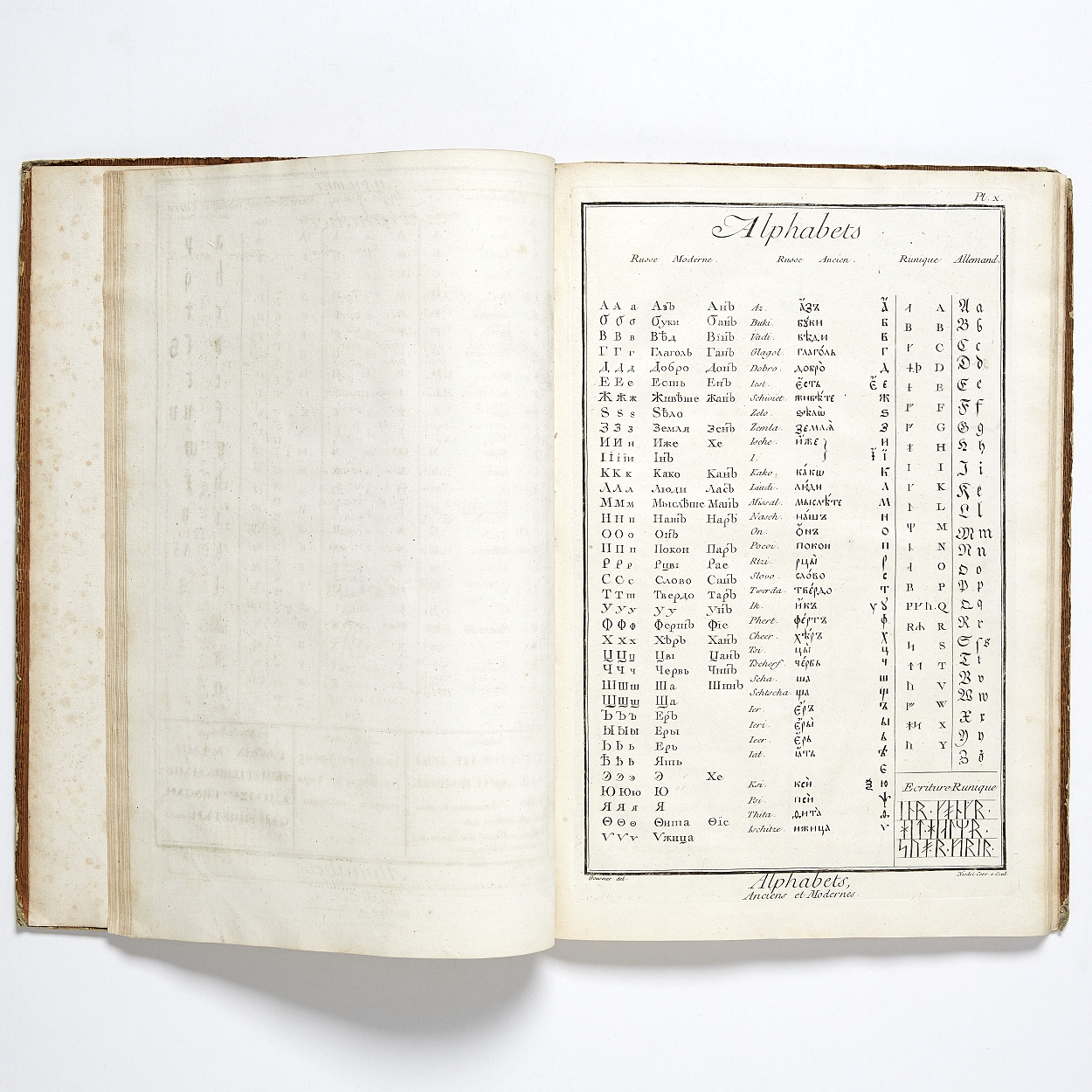 Ancient Oriental and Asian Alphabets 1763